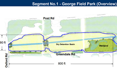 George Field Park Stormwater Design